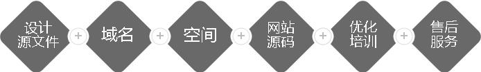 bobapp官方版下载设计及制作流程